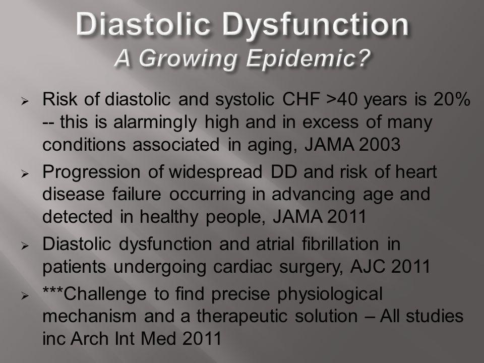 Diastolic Dysfunction A Growing Epidemic