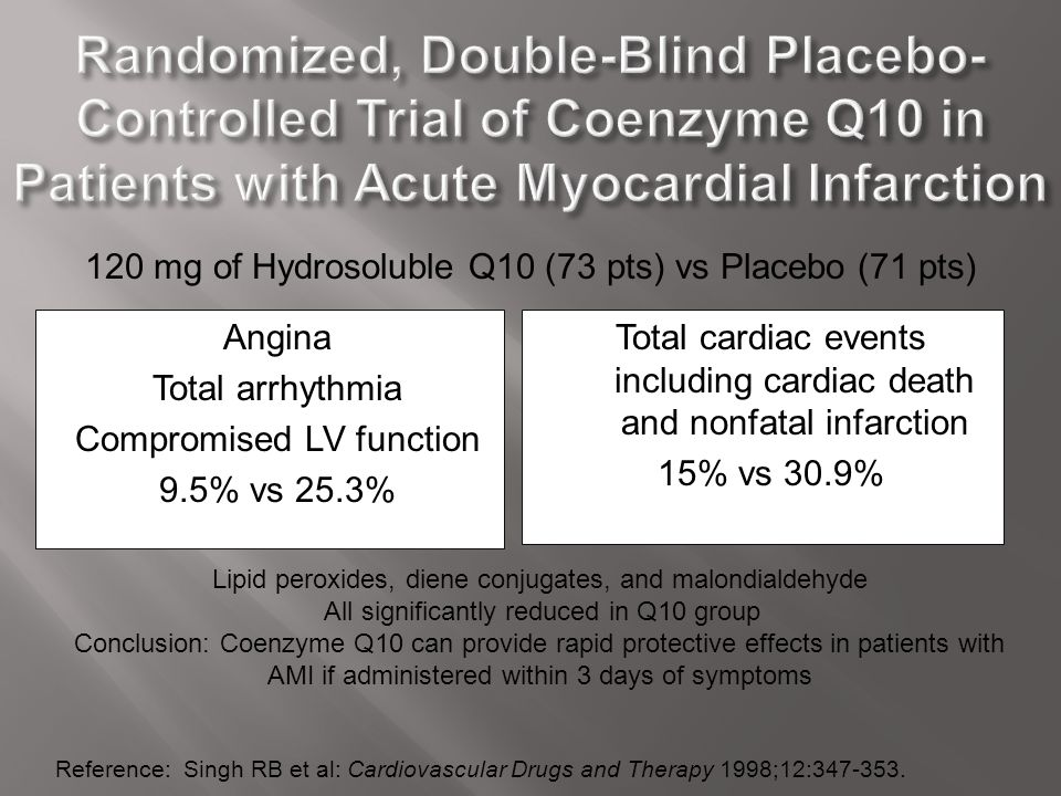 Randomized, Double-Blind Placebo-Controlled Trial of Coenzyme Q10 in Patients with Acute Myocardial Infarction