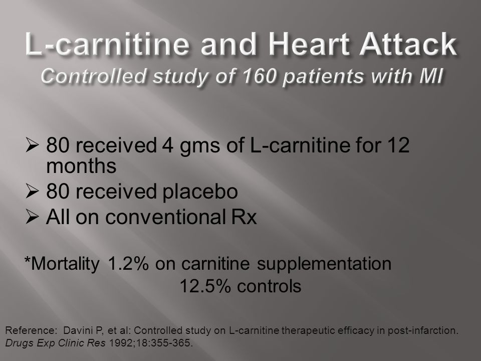 L-carnitine and Heart Attack Controlled study of 160 patients with MI