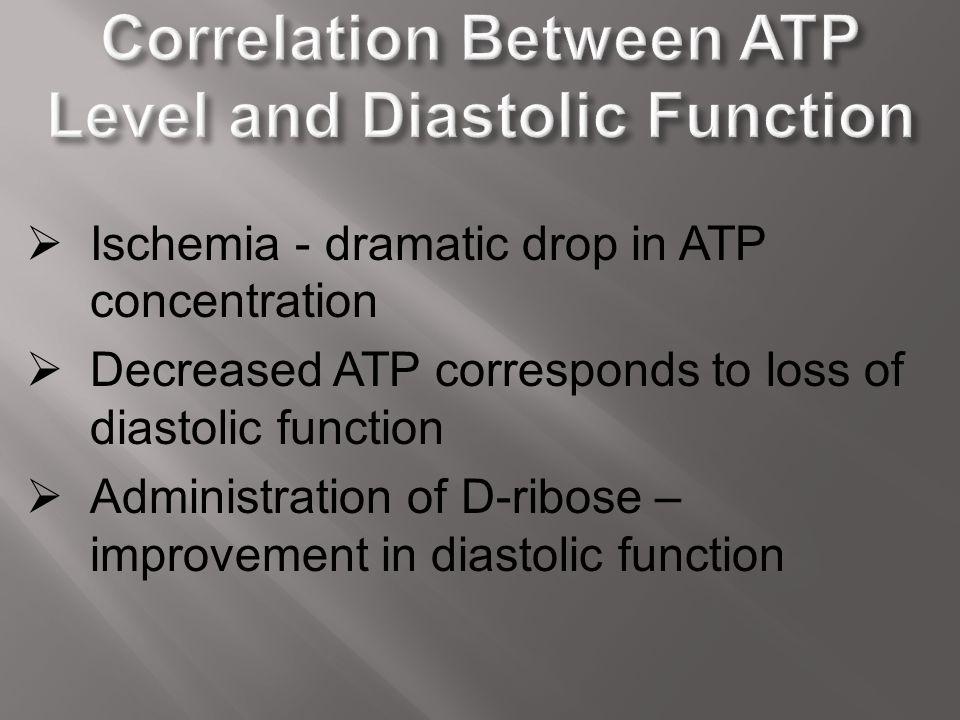 Correlation Between ATP Level and Diastolic Function