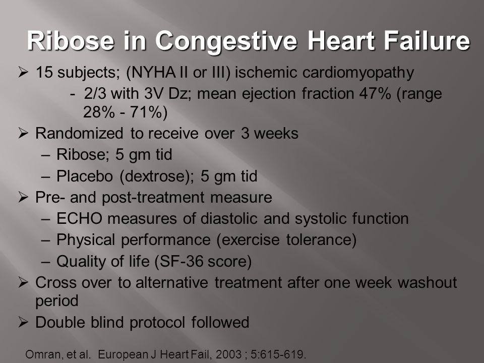 Ribose in Congestive Heart Failure