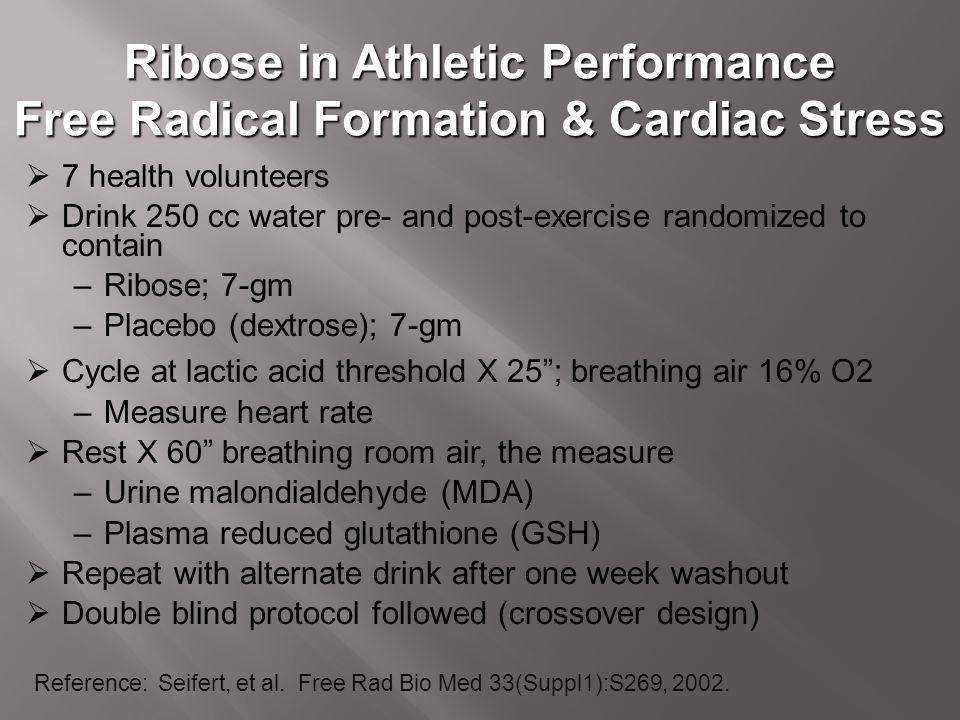 Ribose in Athletic Performance Free Radical Formation & Cardiac Stress