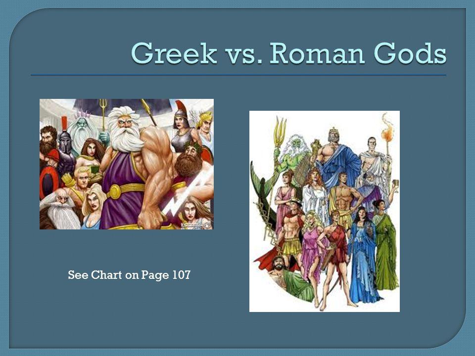 Greek vs. Roman Gods See Chart on Page 107
