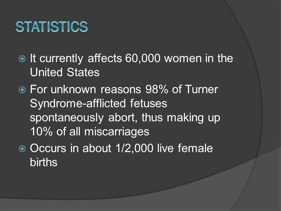 Statistics It currently affects 60,000 women in the United States