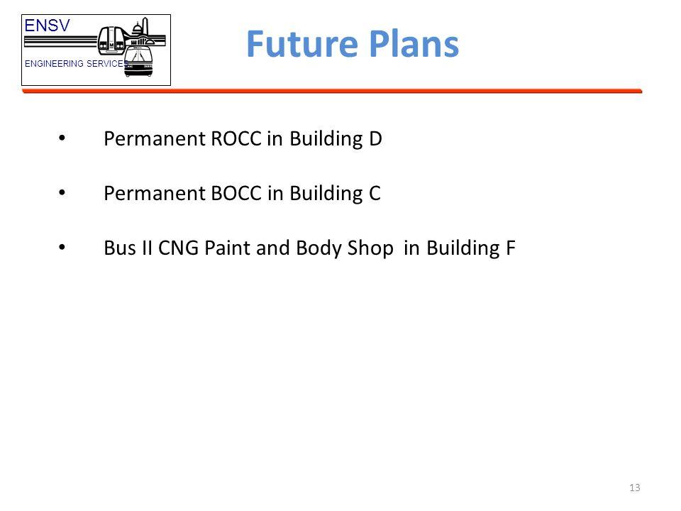 Future Plans Permanent ROCC in Building D Permanent BOCC in Building C