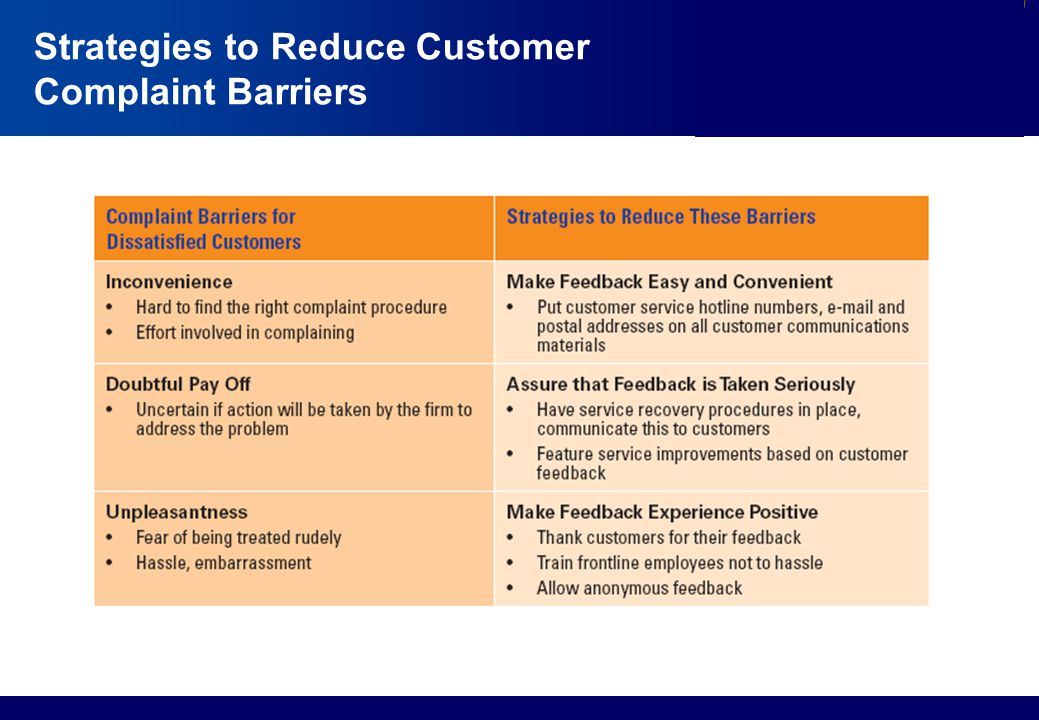 Strategies to Reduce Customer Complaint Barriers