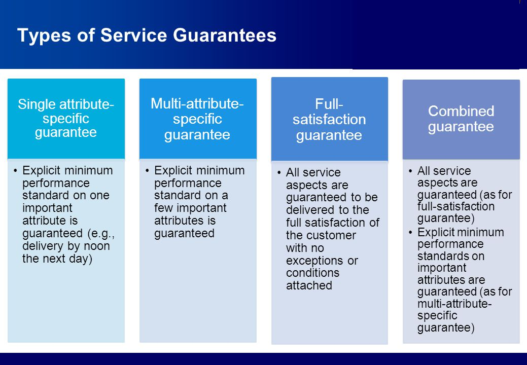 Types of Service Guarantees