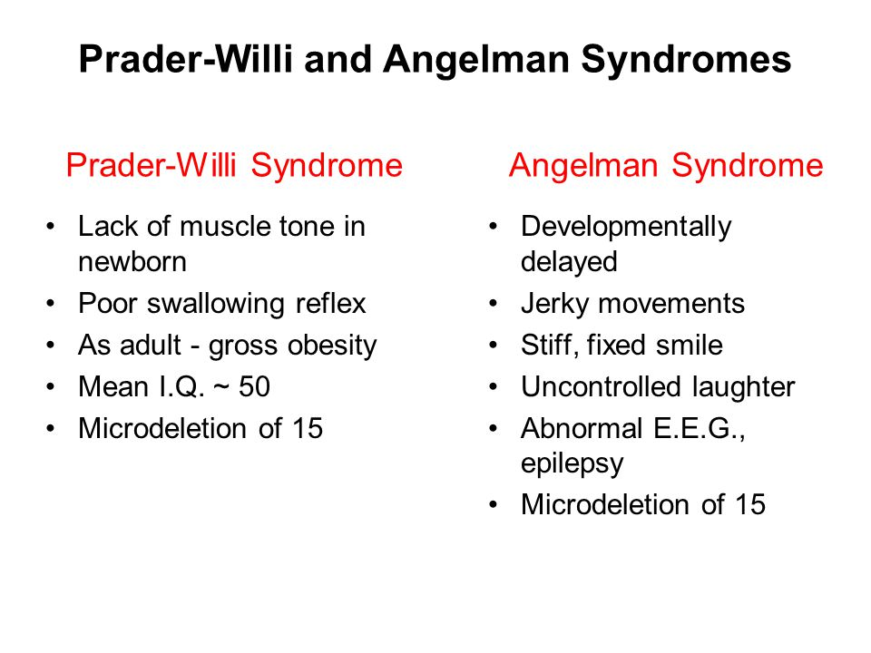 Prader-Willi and Angelman Syndromes