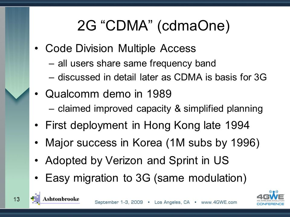 2G CDMA (cdmaOne) Code Division Multiple Access