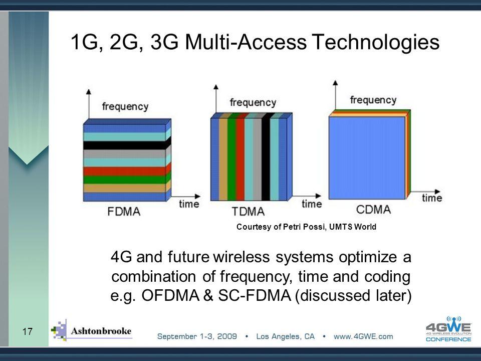 1G, 2G, 3G Multi-Access Technologies