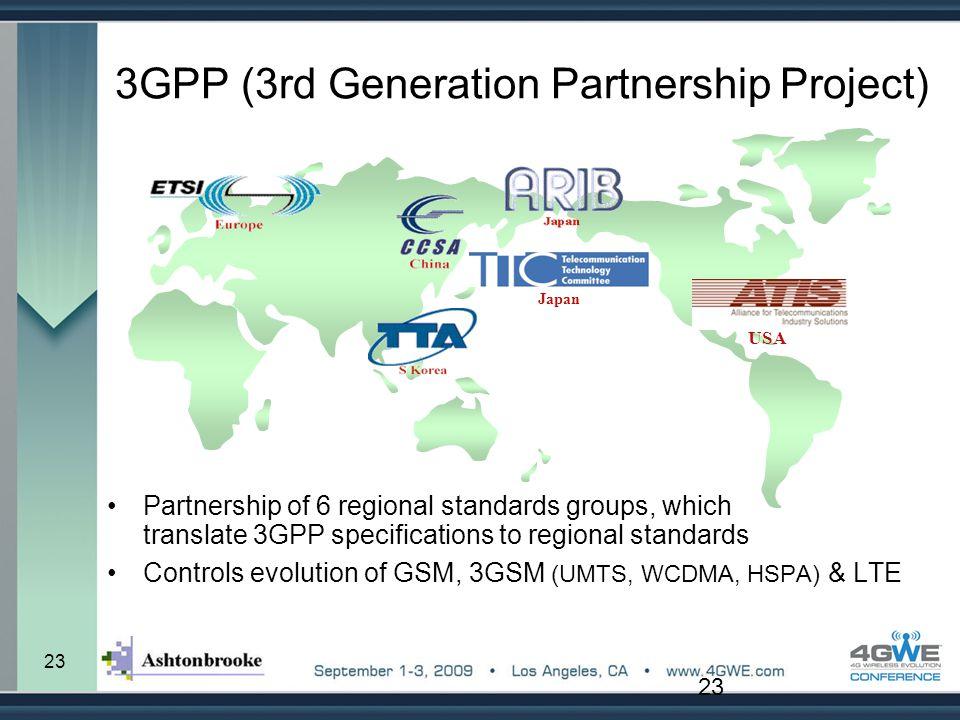 3GPP (3rd Generation Partnership Project)