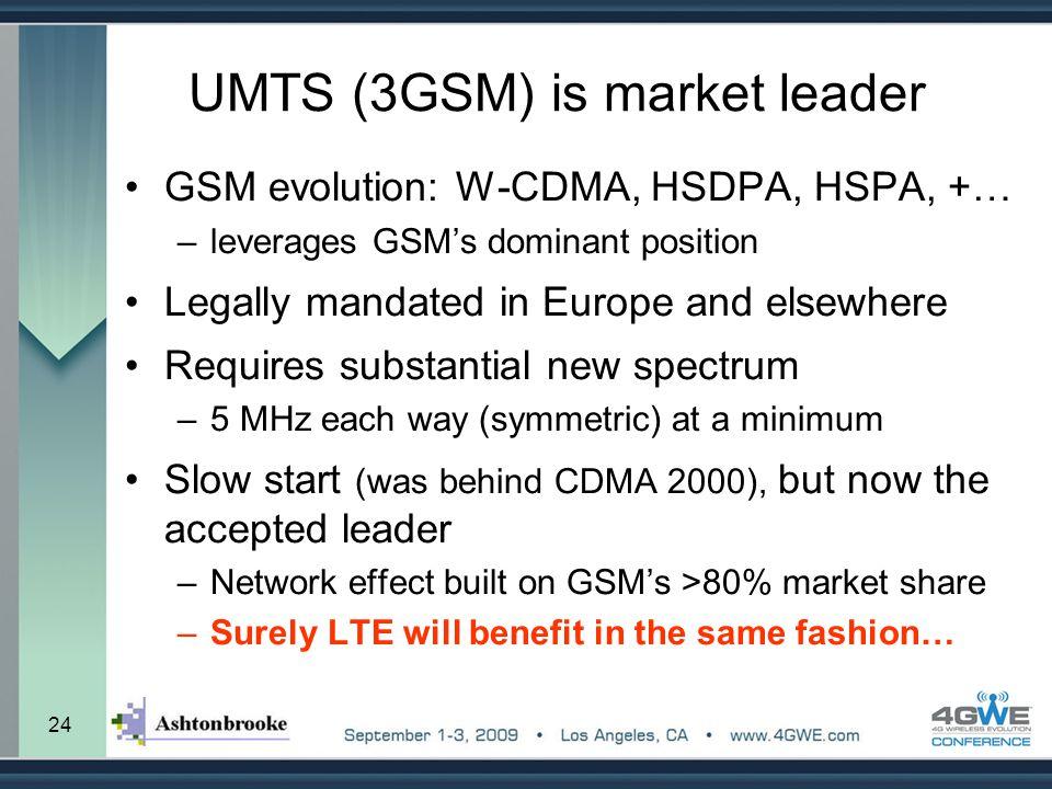 UMTS (3GSM) is market leader