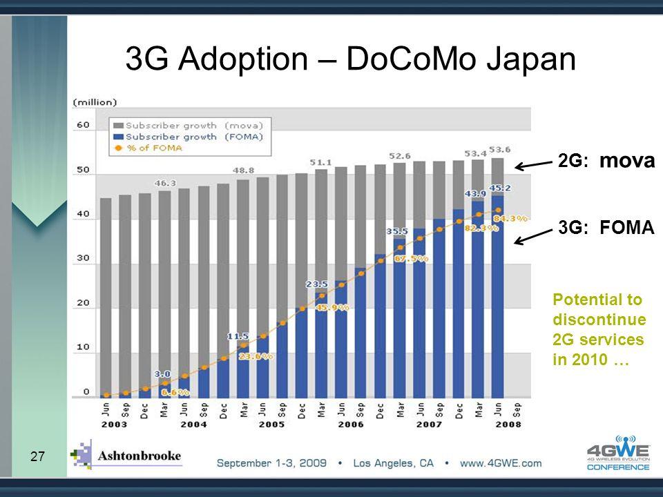 3G Adoption – DoCoMo Japan