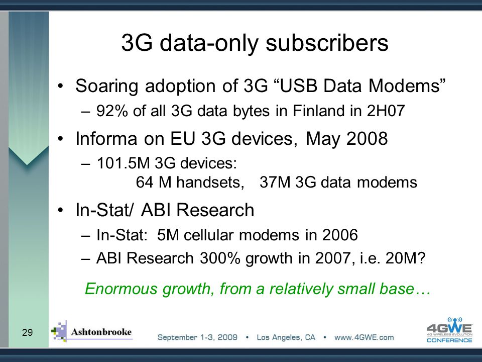 3G data-only subscribers