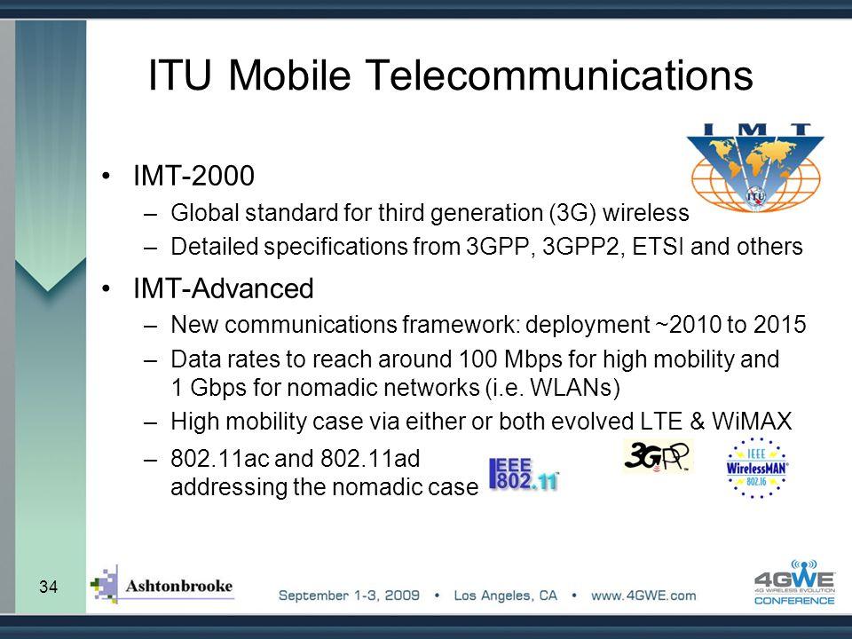 ITU Mobile Telecommunications