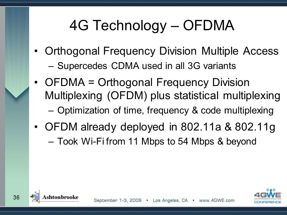 4G Technology – OFDMA Orthogonal Frequency Division Multiple Access