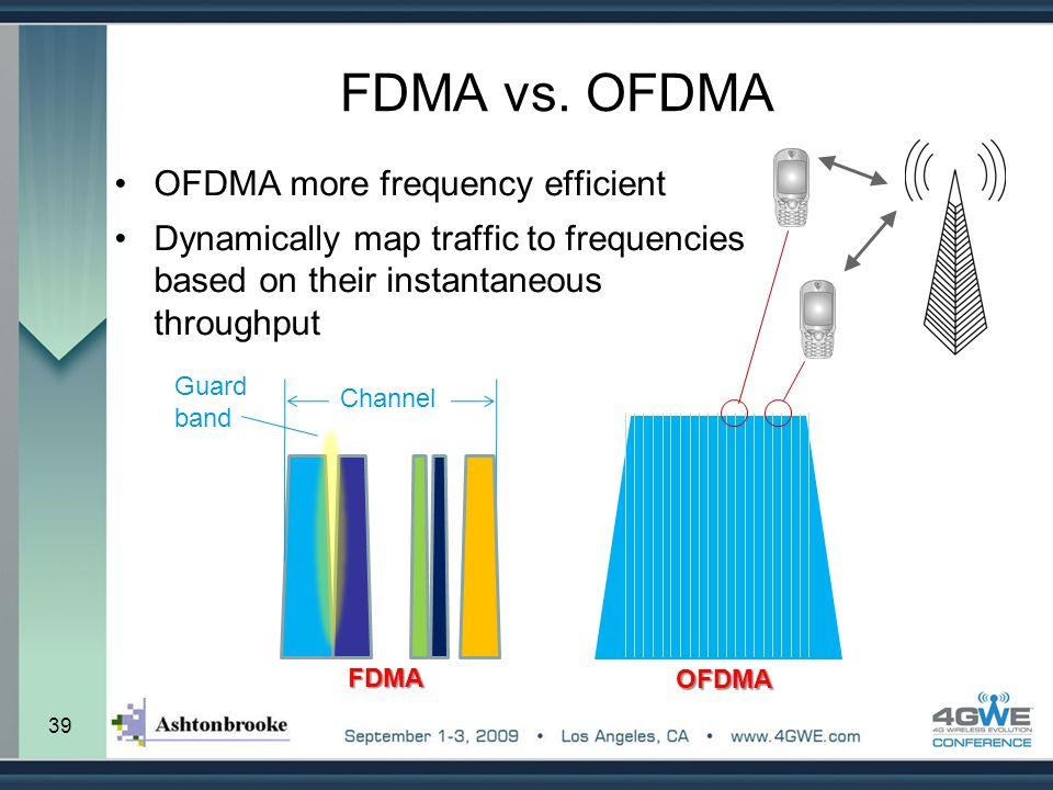 FDMA vs. OFDMA OFDMA more frequency efficient