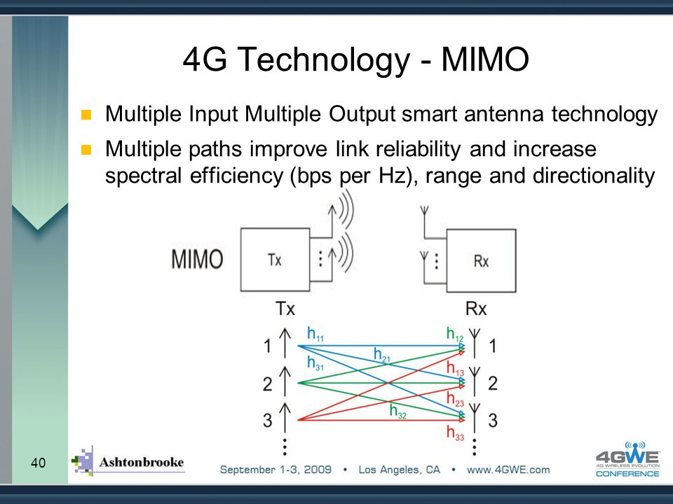 4G Technology - MIMO Multiple Input Multiple Output smart antenna technology.