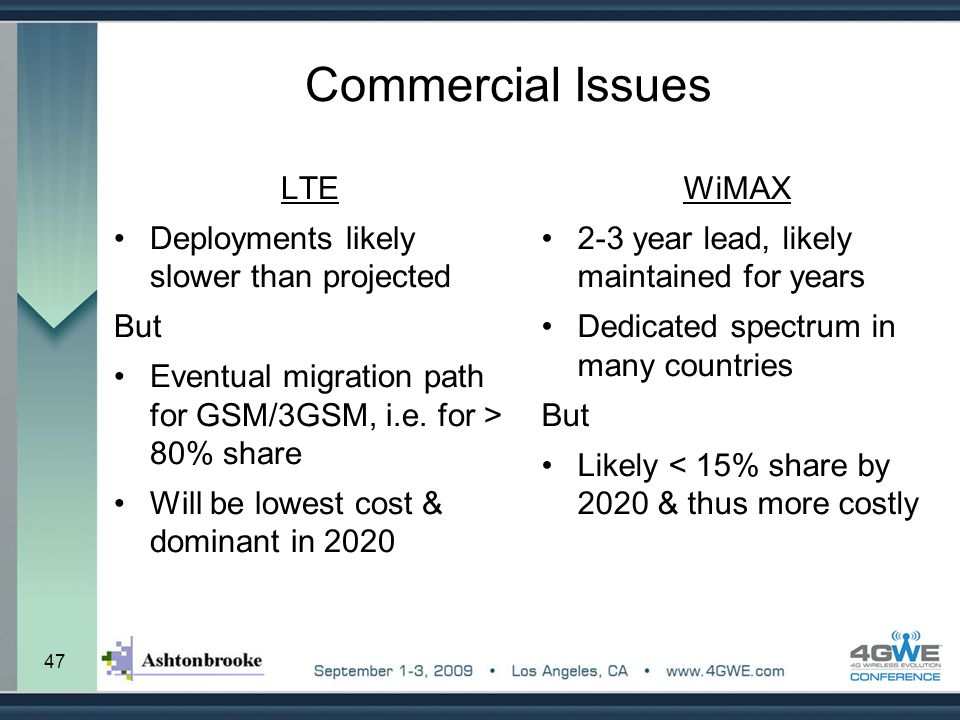 Commercial Issues LTE Deployments likely slower than projected But