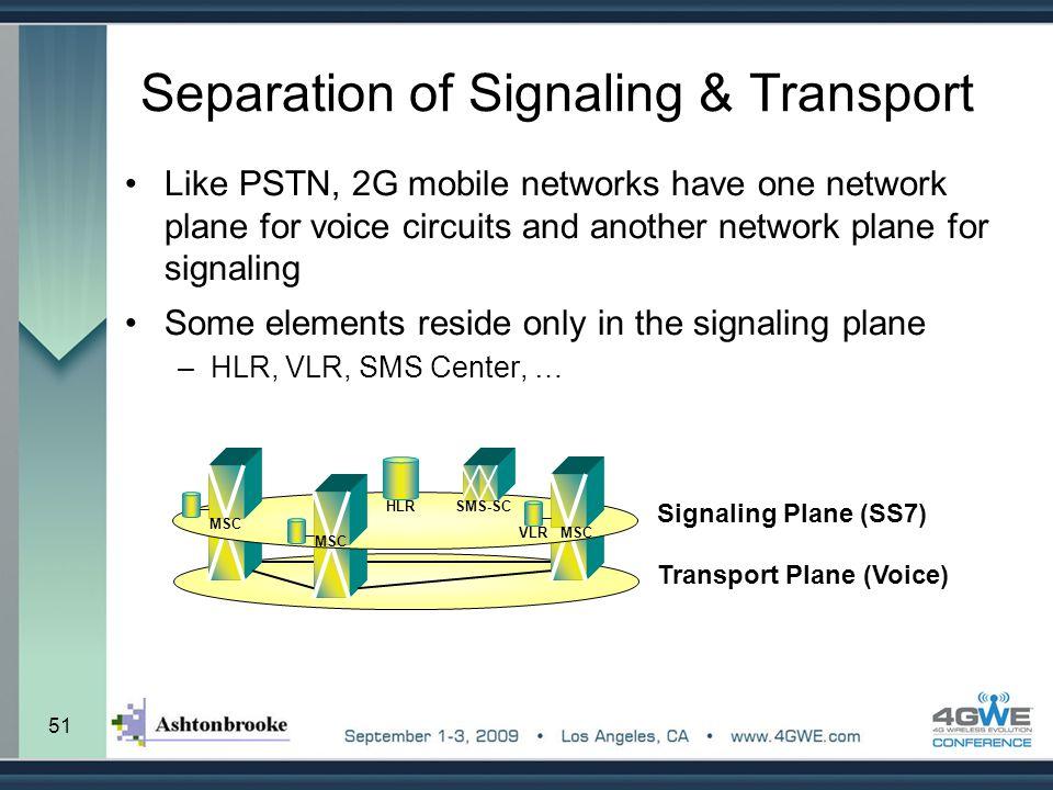 Separation of Signaling & Transport