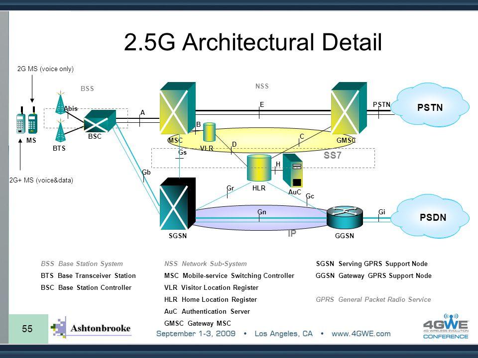 2.5G Architectural Detail