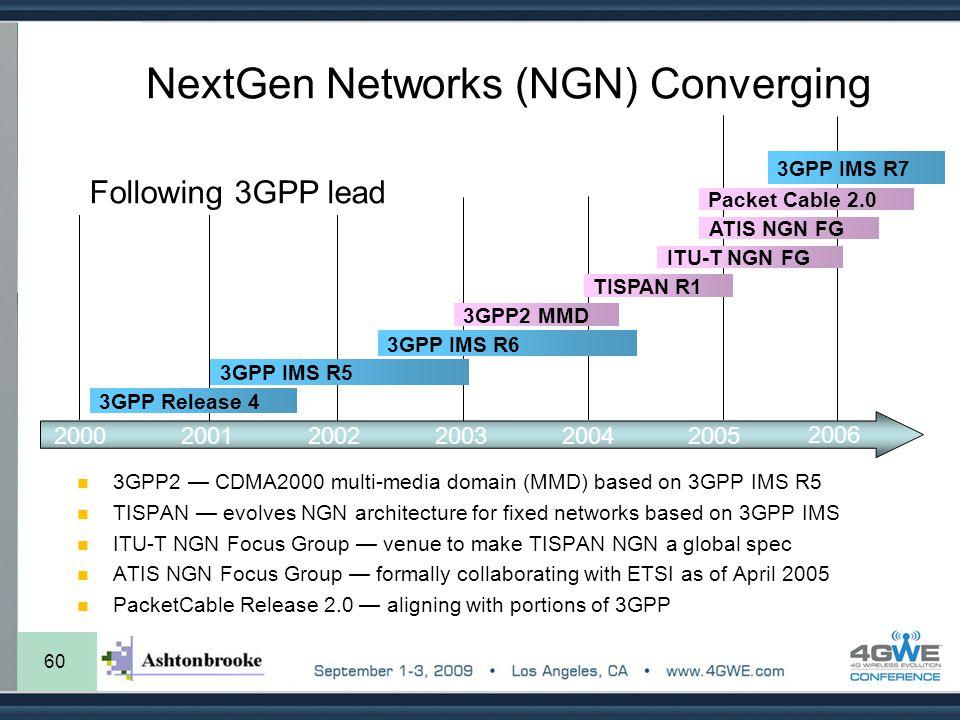 NextGen Networks (NGN) Converging
