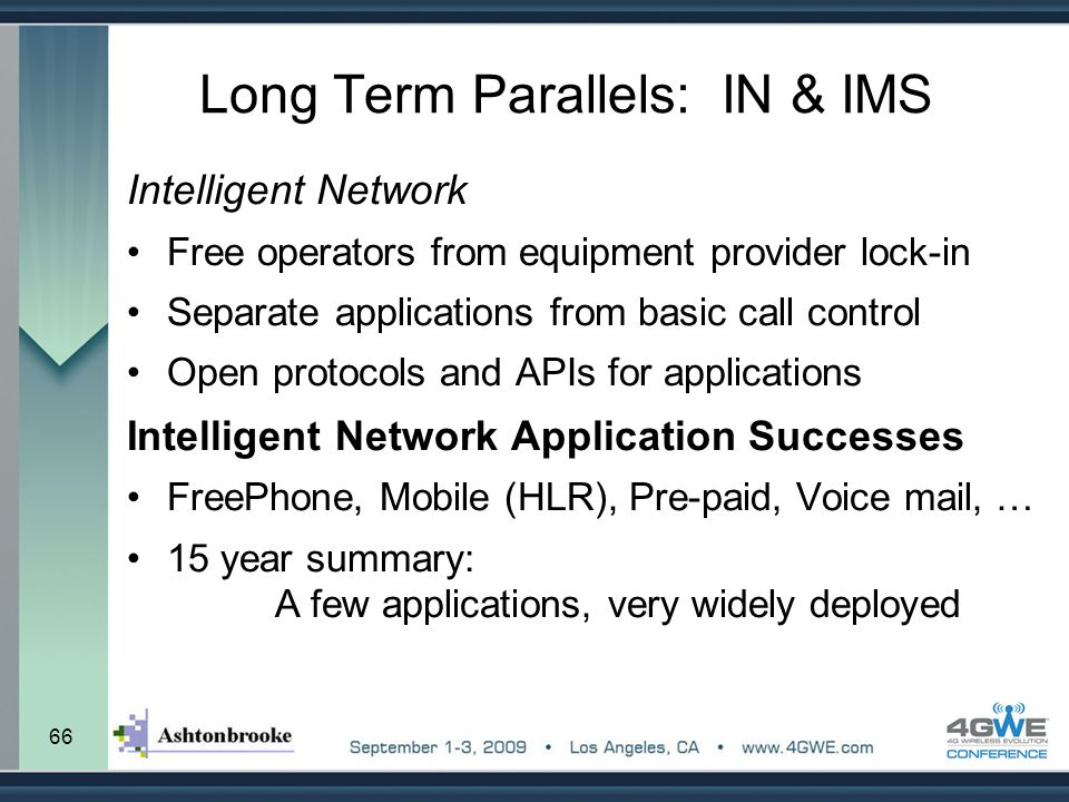 Long Term Parallels: IN & IMS