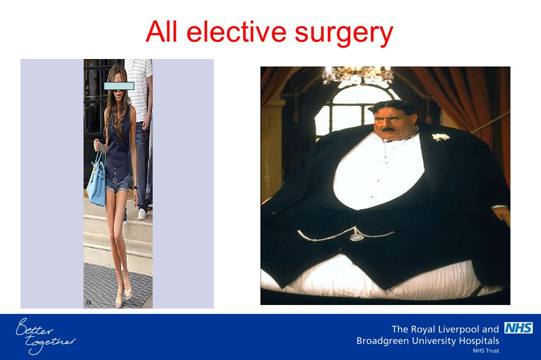 All elective surgery