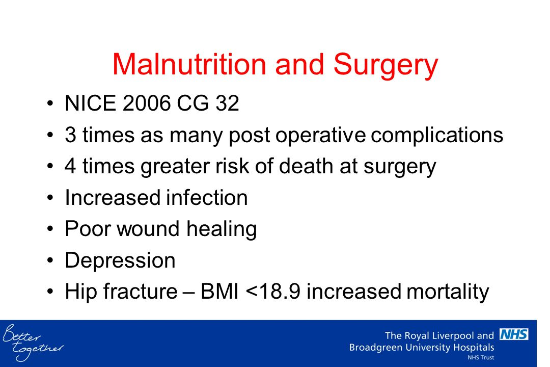Malnutrition and Surgery