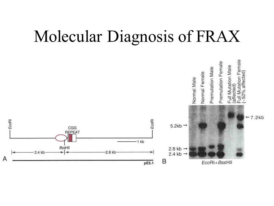 Molecular Diagnosis of FRAX