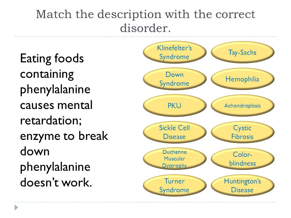 Match the description with the correct disorder.