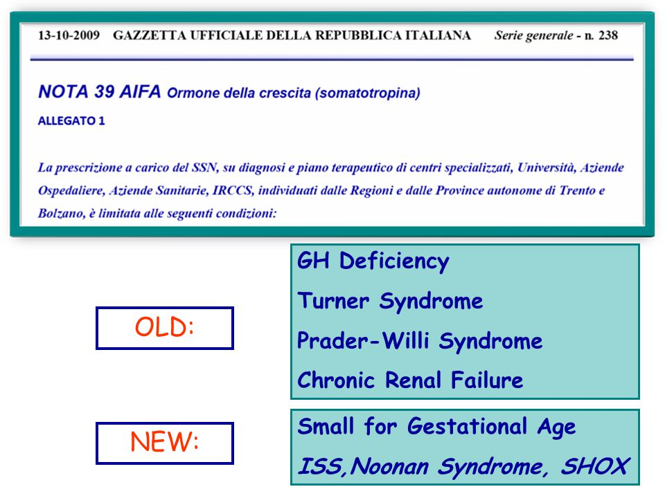 OLD: NEW: GH Deficiency Turner Syndrome Prader-Willi Syndrome