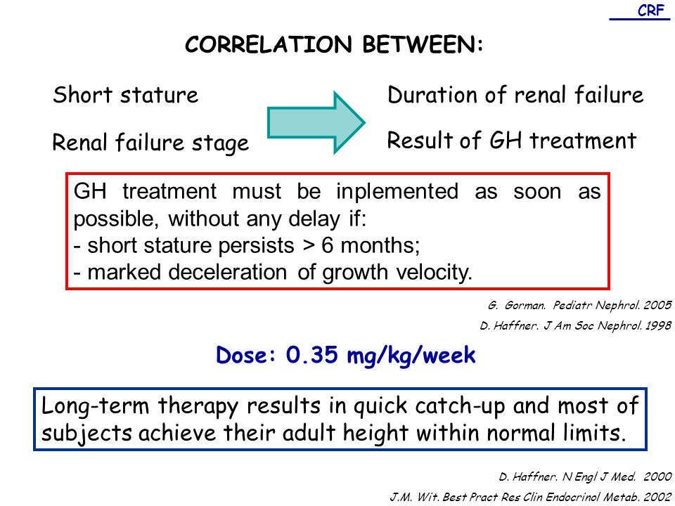 Duration of renal failure
