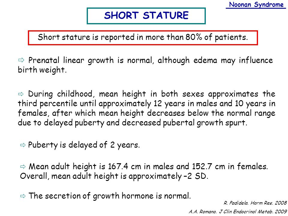 Short stature is reported in more than 80% of patients.