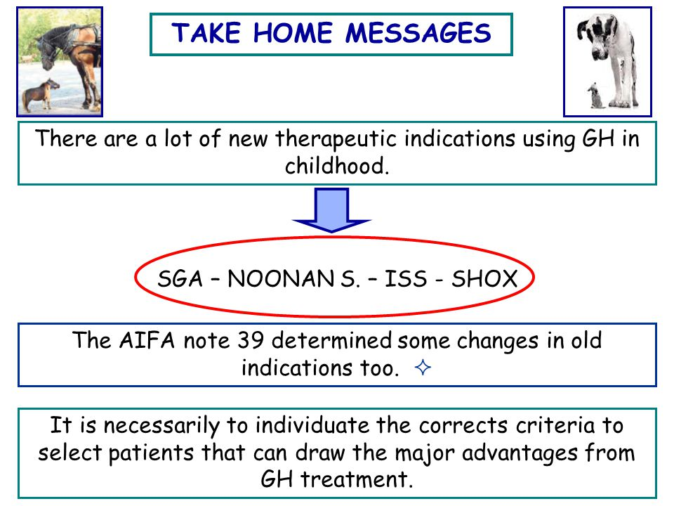 TAKE HOME MESSAGES There are a lot of new therapeutic indications using GH in childhood. SGA – NOONAN S. – ISS - SHOX.