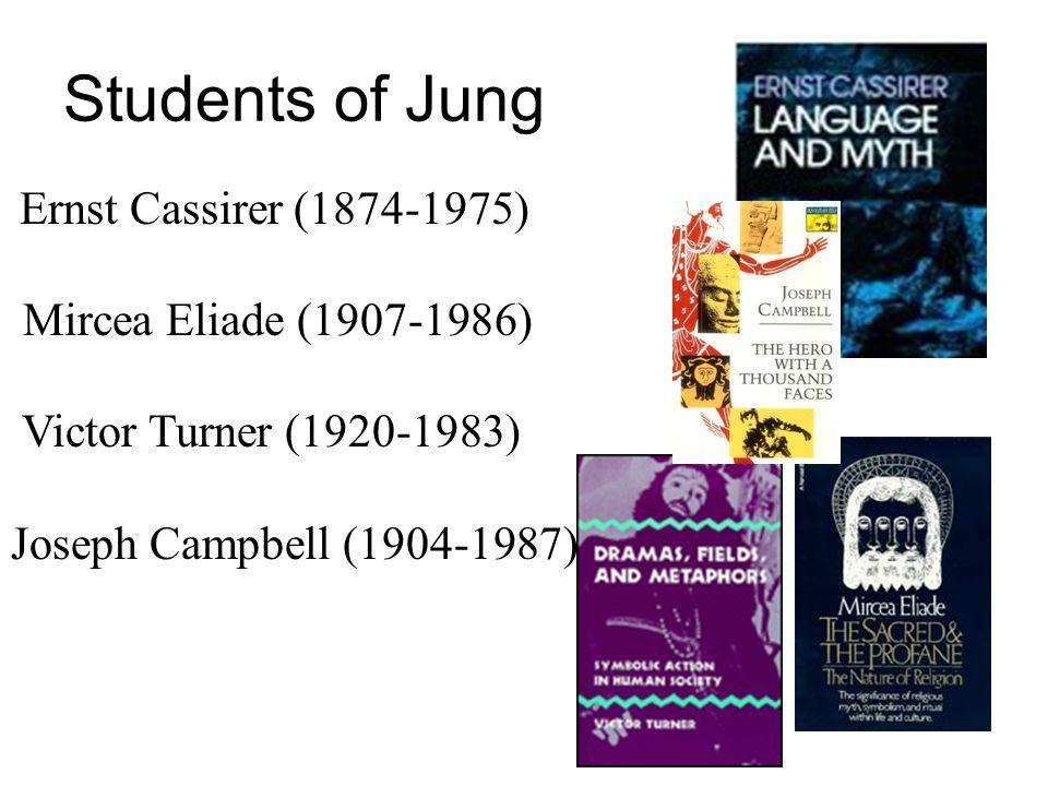 Students of Jung Mircea Eliade (1907-1986) Victor Turner (1920-1983)