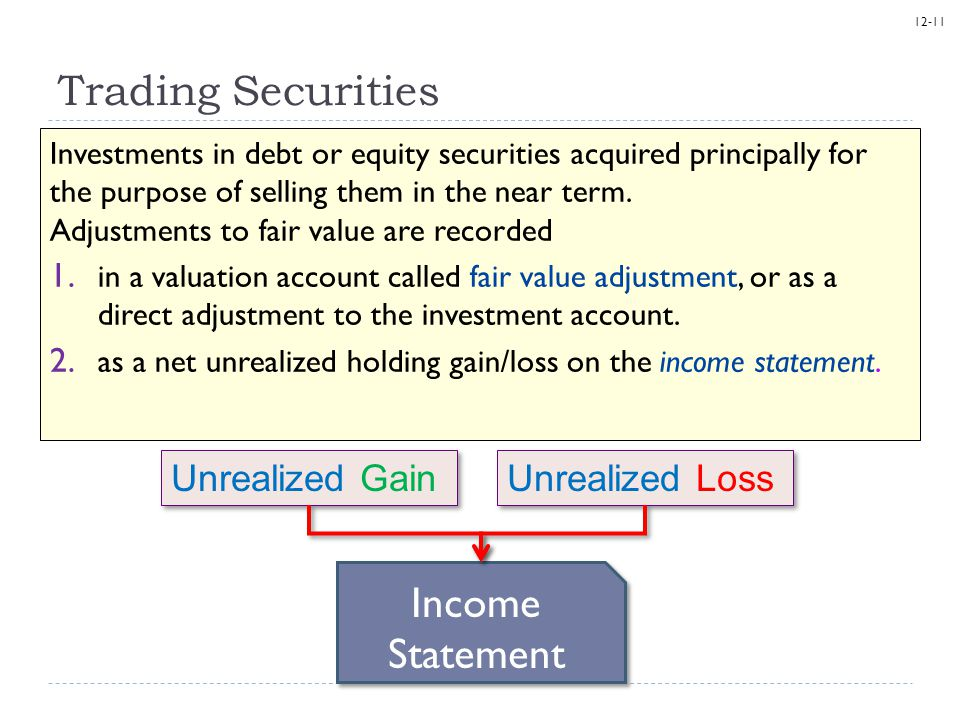 Trading Securities Income Statement Unrealized Gain Unrealized Loss
