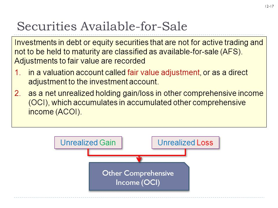 Securities Available-for-Sale
