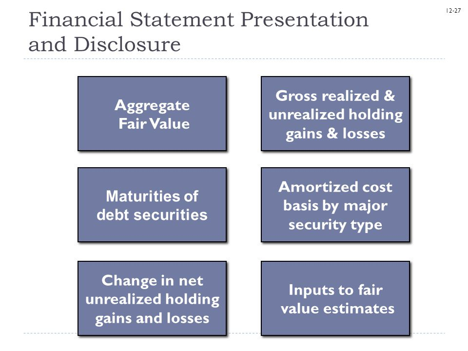 Financial Statement Presentation and Disclosure