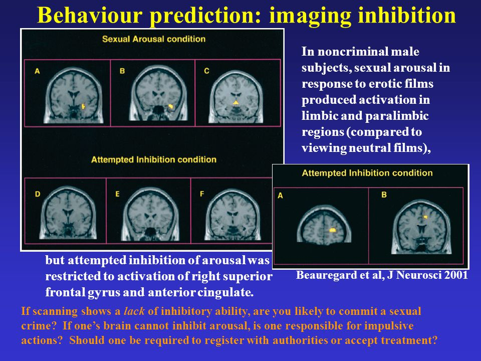 Behaviour prediction: imaging inhibition