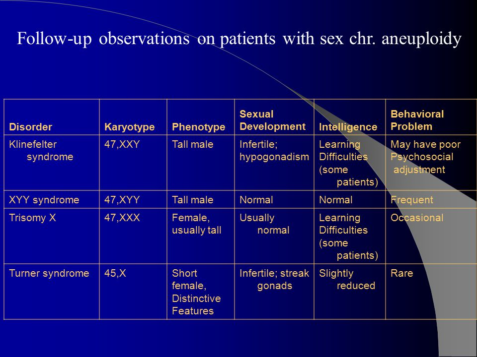 Follow-up observations on patients with sex chr. aneuploidy
