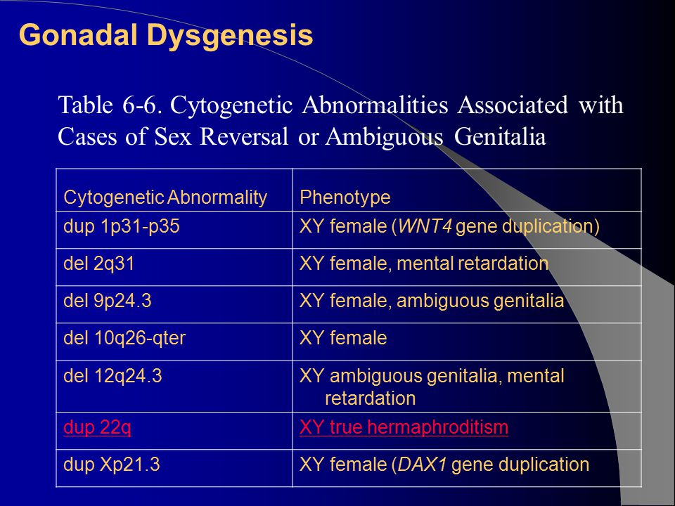 Gonadal Dysgenesis Table 6-6. Cytogenetic Abnormalities Associated with Cases of Sex Reversal or Ambiguous Genitalia.