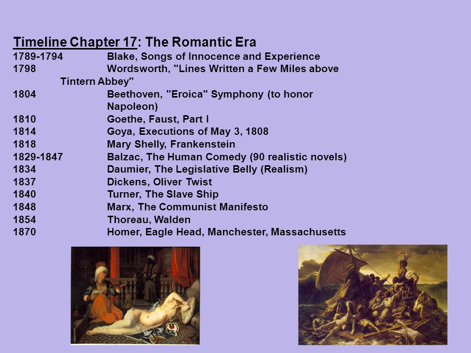 Timeline Chapter 17: The Romantic Era