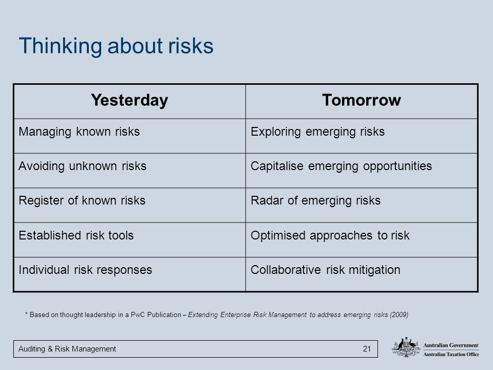 Thinking about risks Yesterday Tomorrow Managing known risks