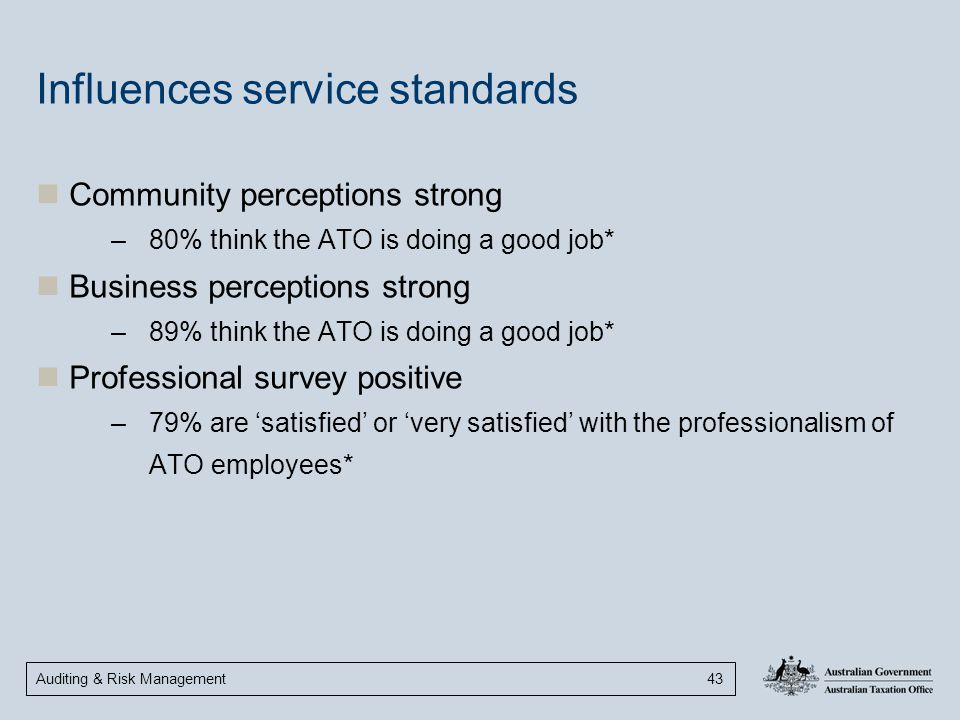 Influences service standards