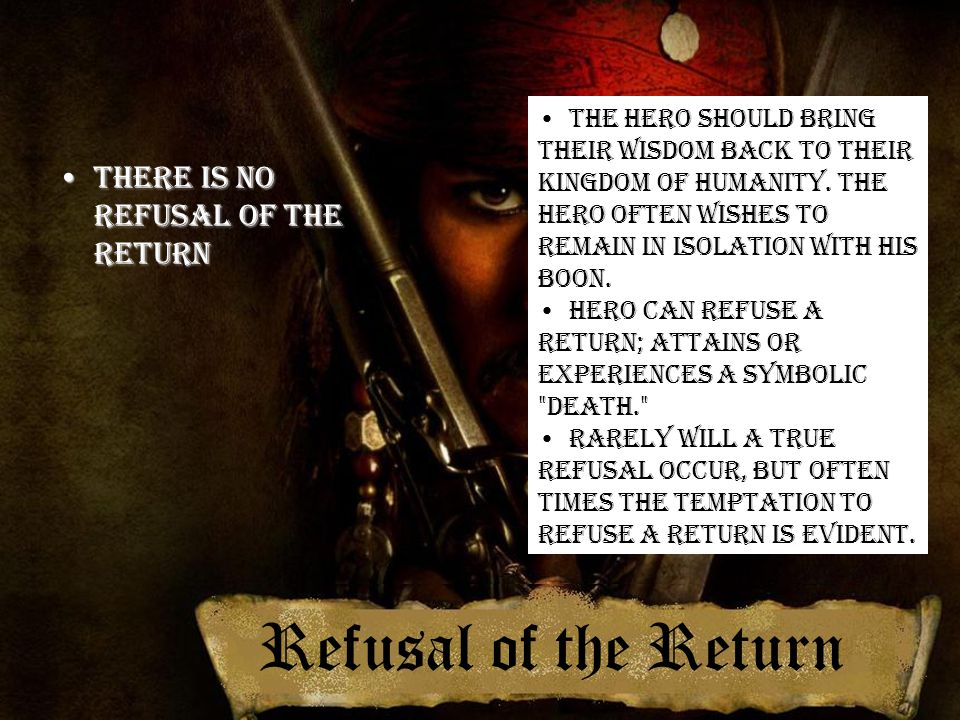 Refusal of the Return There is no refusal of the Return