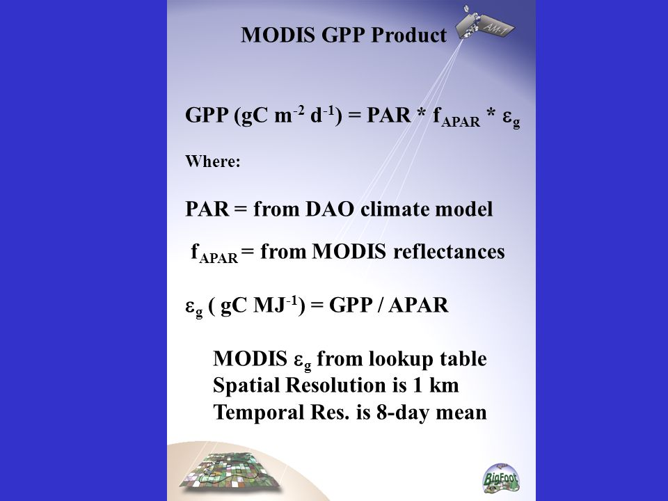 PAR = from DAO climate model