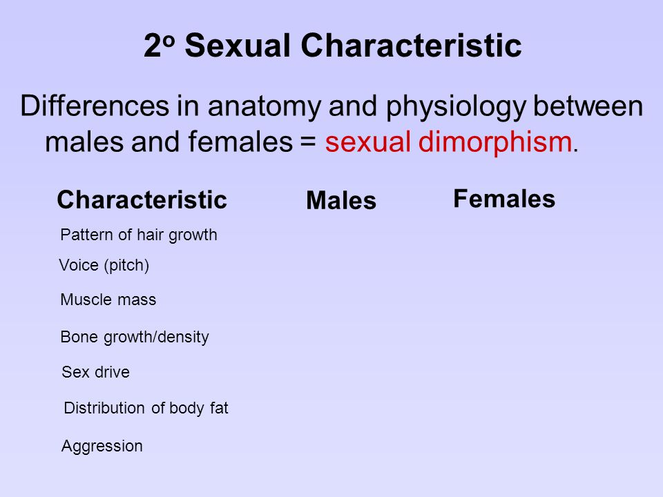 2o Sexual Characteristic
