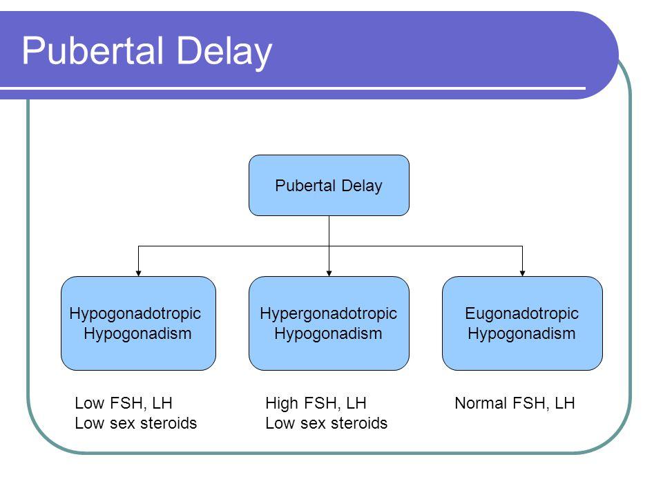 Pubertal Delay Pubertal Delay Hypogonadotropic Hypogonadism