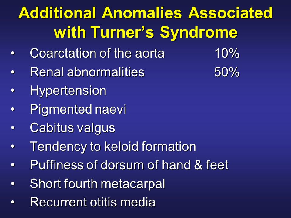 Additional Anomalies Associated with Turner's Syndrome